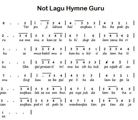 Not Lagu Hymne Guru