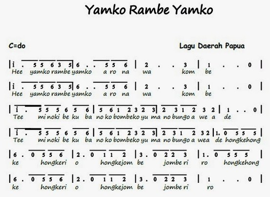 not angka yamko rambe yamko