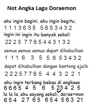 not lagu doraemon