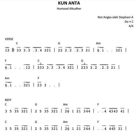 not pianika lagu kun anta