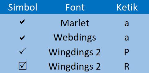 Cara Membuat Simbol Ceklis di Dokumen