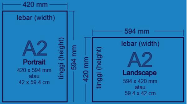 Ukuran Kertas A0, A1, A2, A3, A4, A5, A6, A7, A8, A9, A10